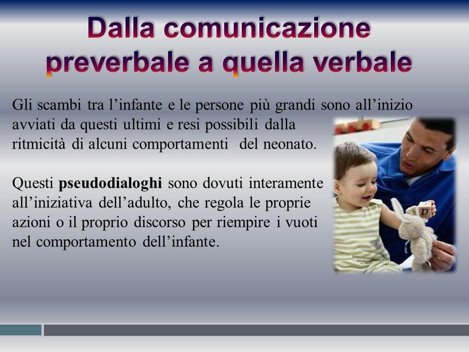 Dalla comunicazione preverbale a quella verbale