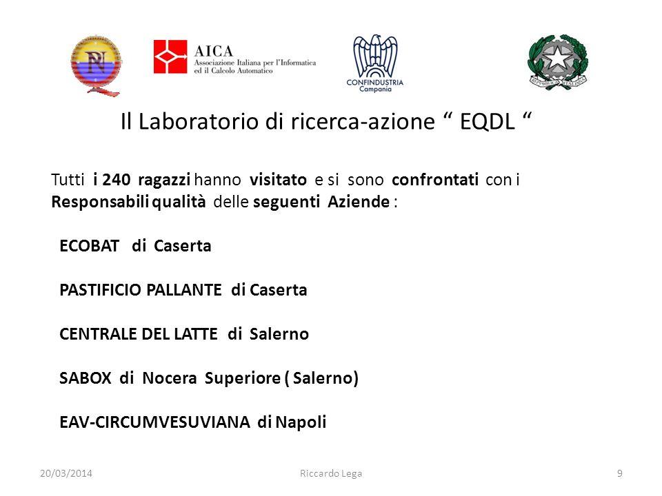 Il Laboratorio di ricerca-azione EQDL