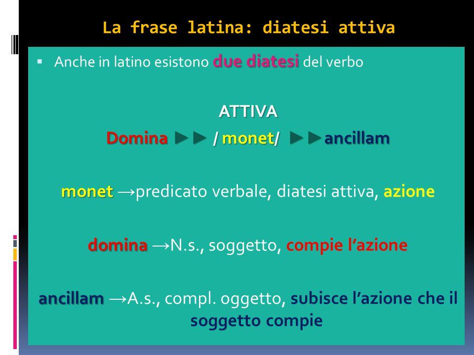 La frase latina: diatesi attiva