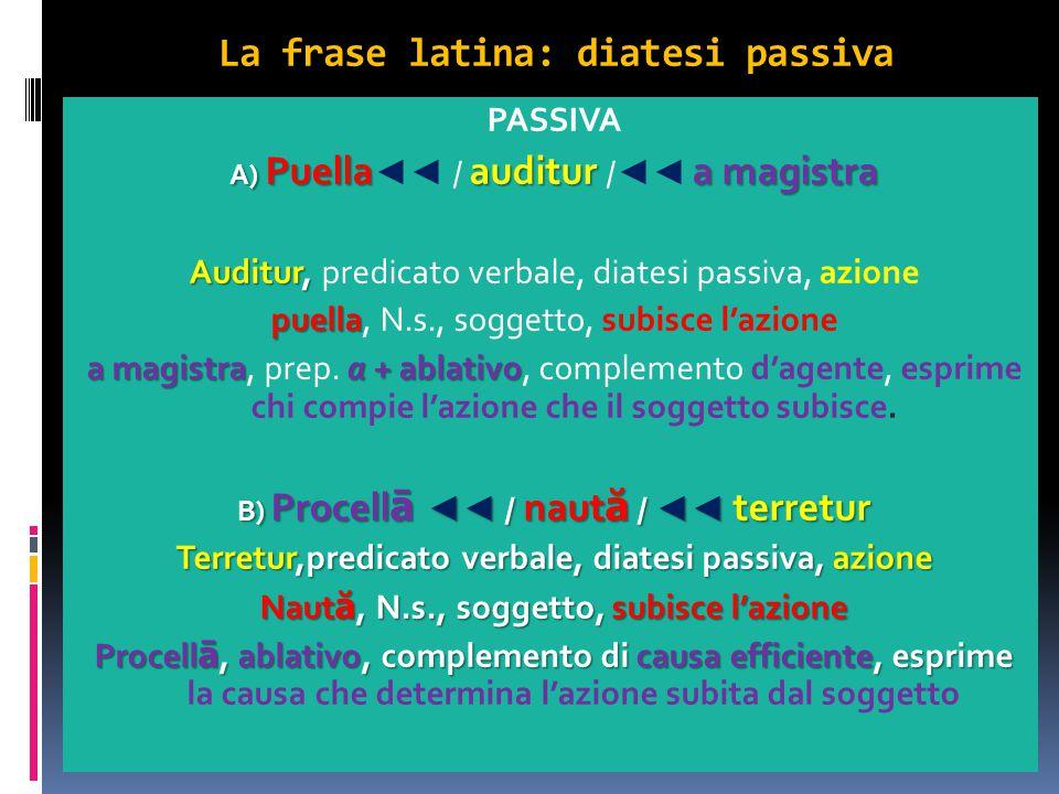 La frase latina: diatesi passiva