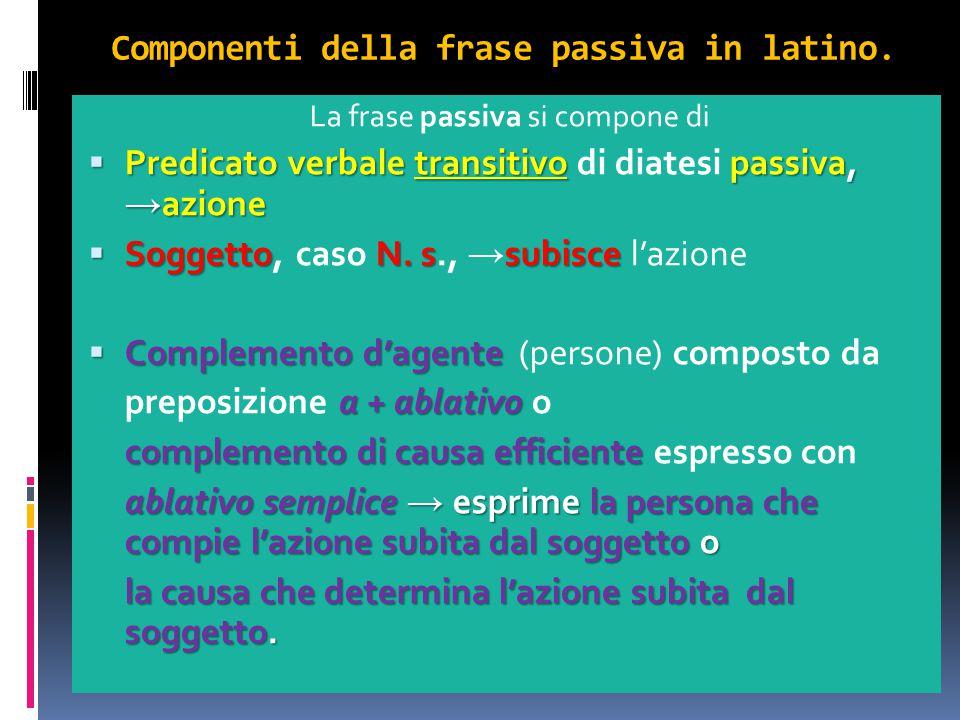 Componenti della frase passiva in latino.