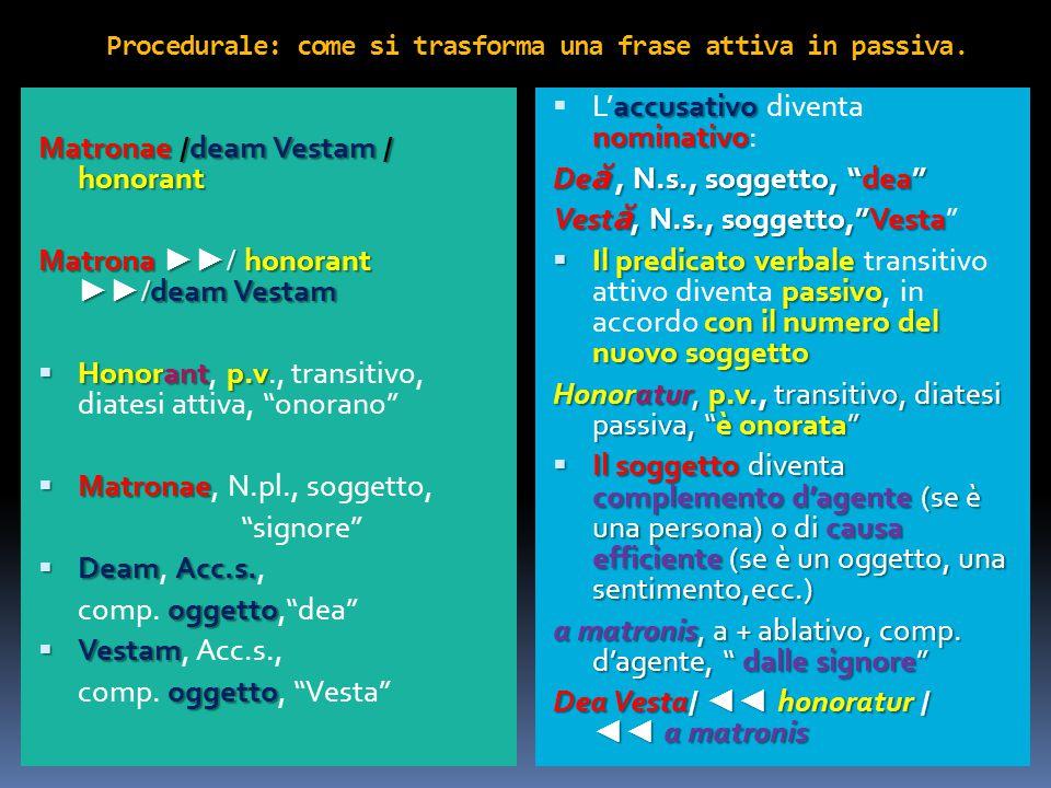 Procedurale: come si trasforma una frase attiva in passiva.