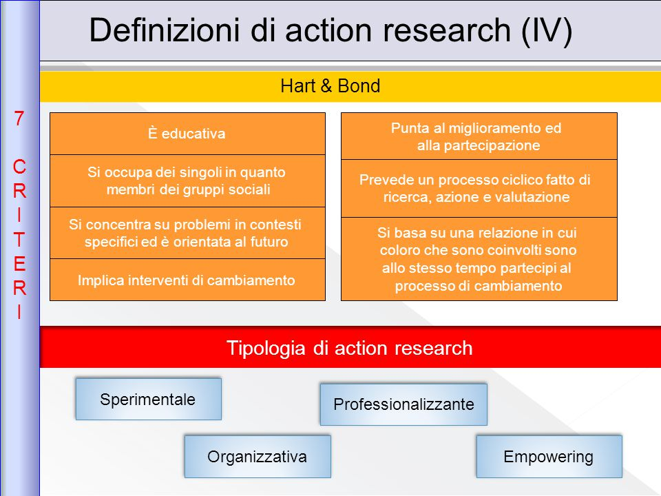 Definizioni di action research (IV)