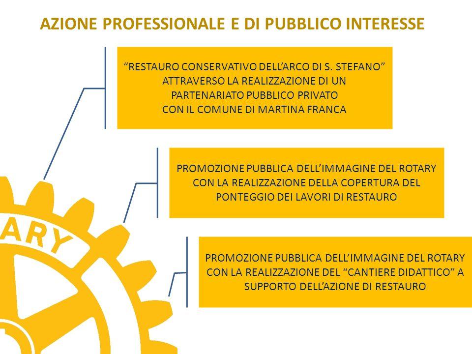 AZIONE PROFESSIONALE E DI PUBBLICO INTERESSE