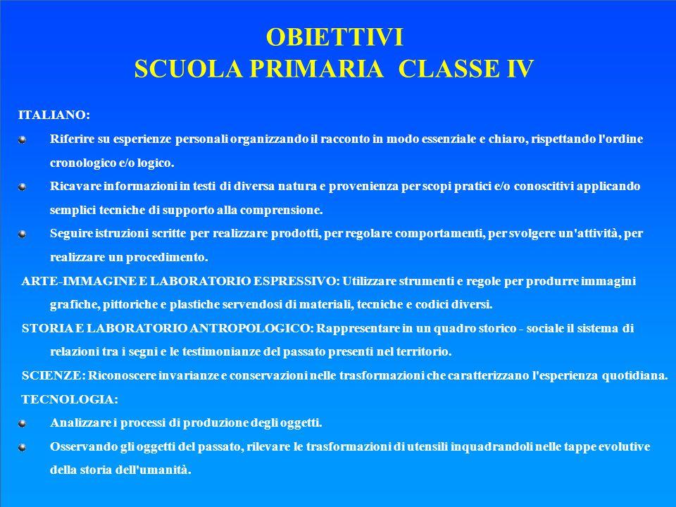 SCUOLA PRIMARIA CLASSE IV