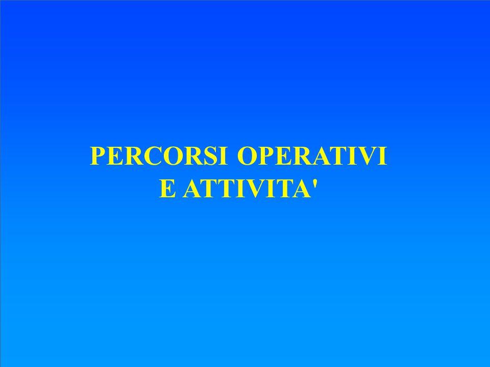 PERCORSI OPERATIVI E ATTIVITA