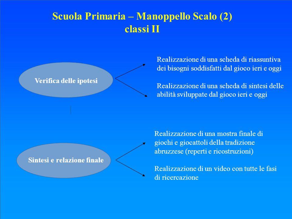 Scuola Primaria – Manoppello Scalo (2) classi II