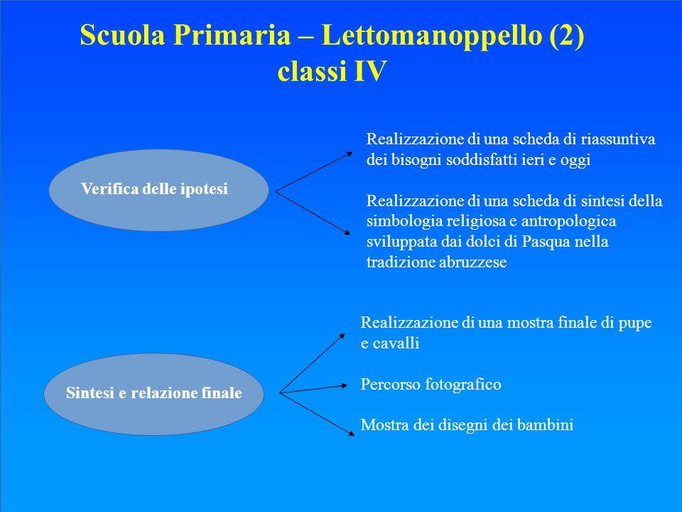 Scuola Primaria – Lettomanoppello (2) classi IV