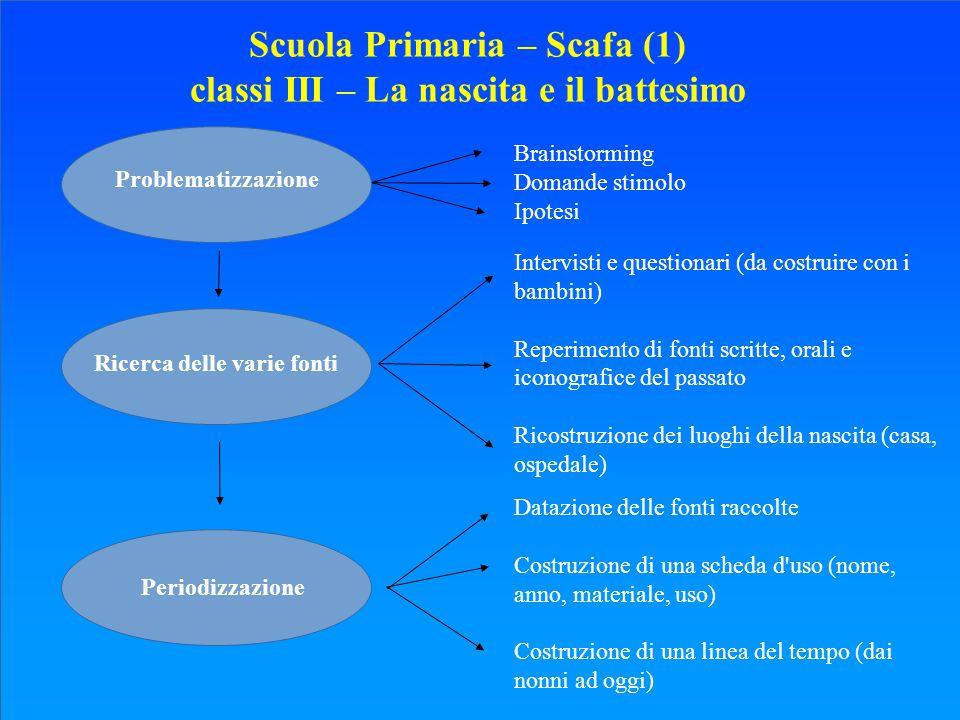 Scuola Primaria – Scafa (1) classi III – La nascita e il battesimo