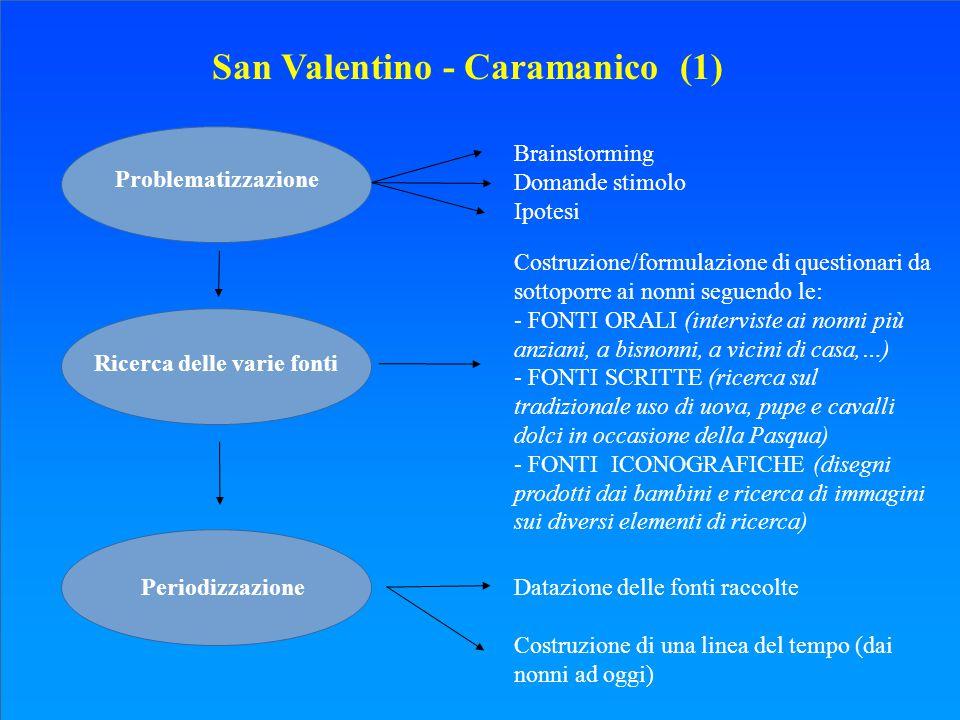 San Valentino - Caramanico (1) Ricerca delle varie fonti