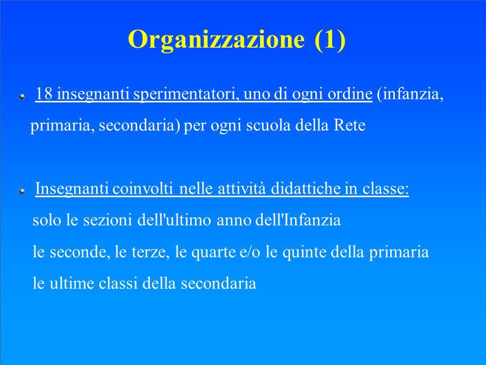 Organizzazione (1) 18 insegnanti sperimentatori, uno di ogni ordine (infanzia, primaria, secondaria) per ogni scuola della Rete.