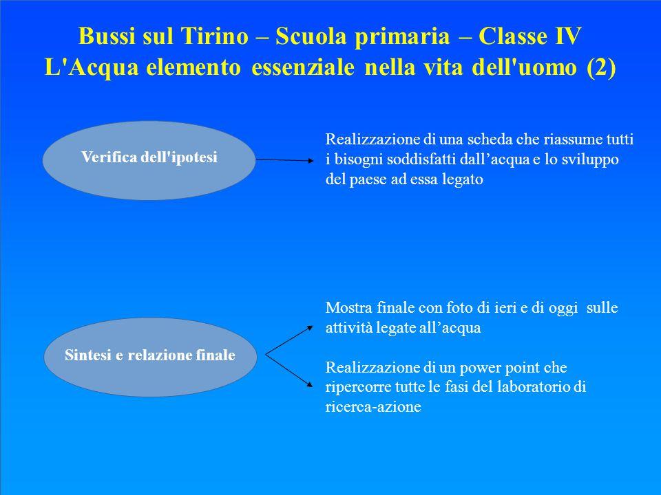 Bussi sul Tirino – Scuola primaria – Classe IV