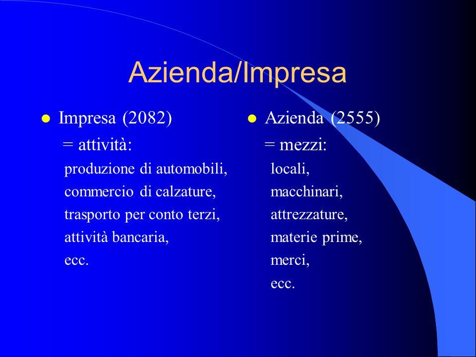 Azienda/Impresa Impresa (2082) = attività: Azienda (2555) = mezzi: