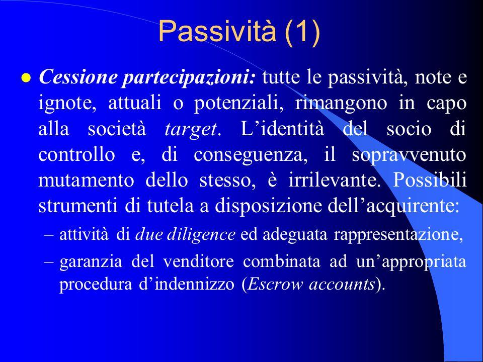 Passività (1)