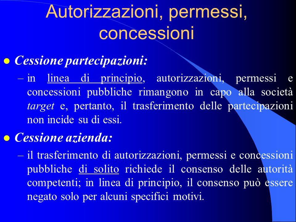Autorizzazioni, permessi, concessioni