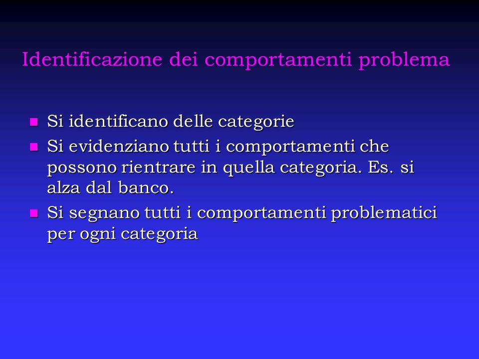 Identificazione dei comportamenti problema