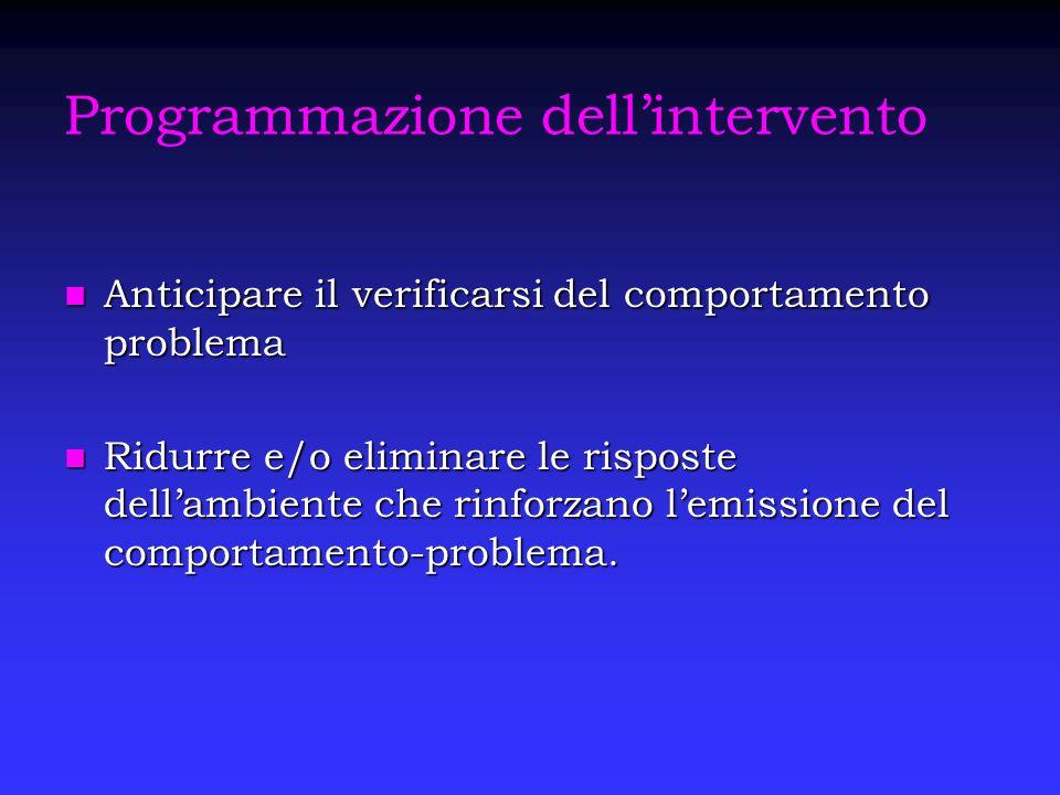 Programmazione dell'intervento