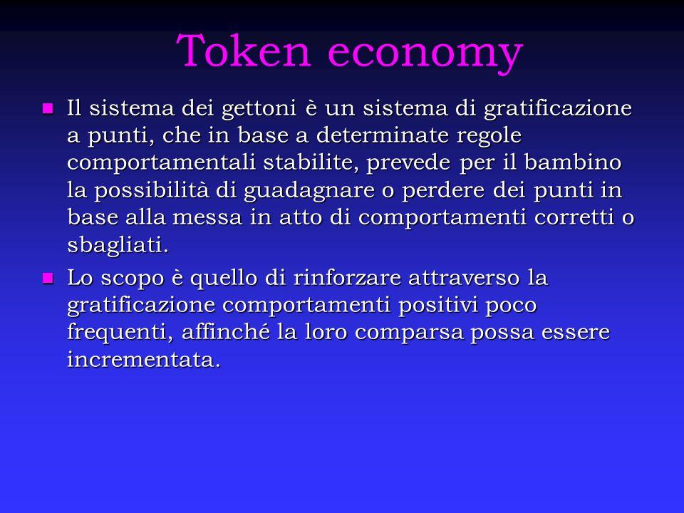Token economy