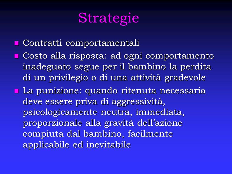 Strategie Contratti comportamentali