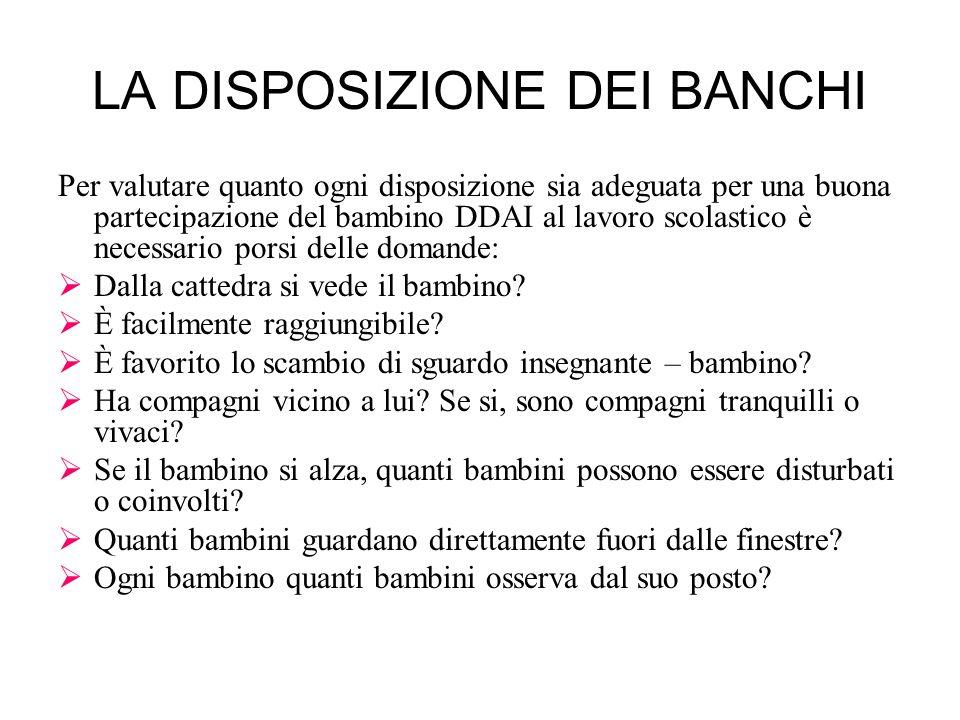 LA DISPOSIZIONE DEI BANCHI
