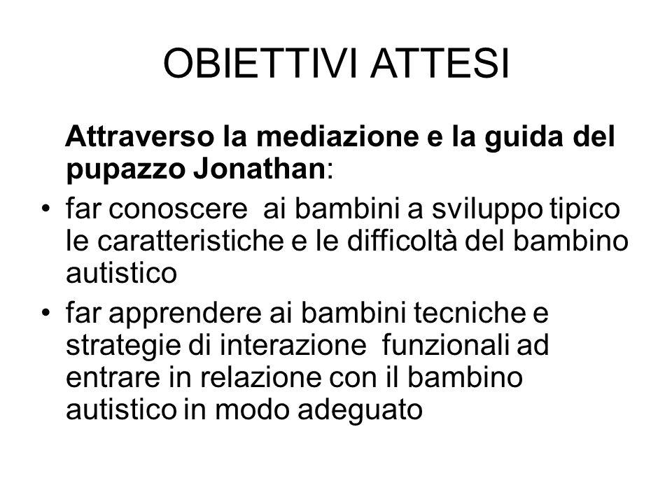 OBIETTIVI ATTESI Attraverso la mediazione e la guida del pupazzo Jonathan: