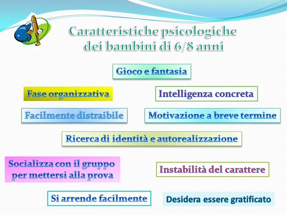 Caratteristiche psicologiche dei bambini di 6/8 anni
