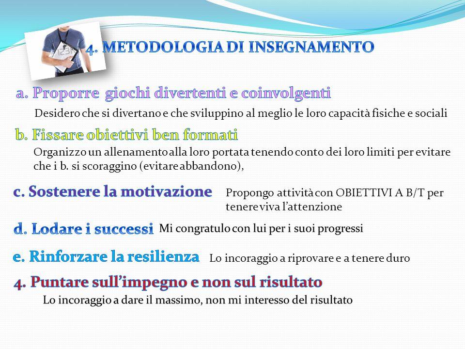 4. METODOLOGIA DI INSEGNAMENTO