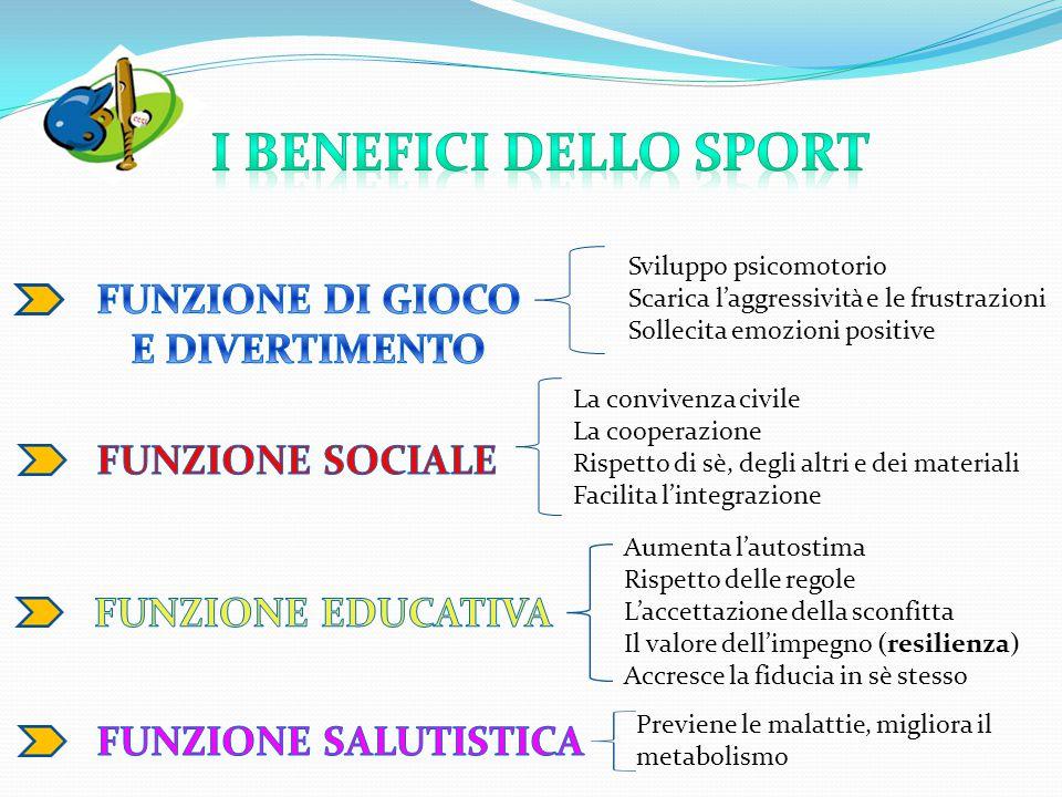 I BENEFICI DELLO SPORT FUNZIONE DI GIOCO E DIVERTIMENTO