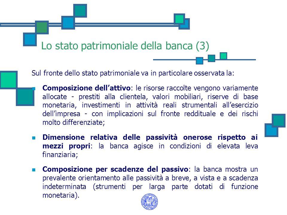 Lo stato patrimoniale della banca (3)