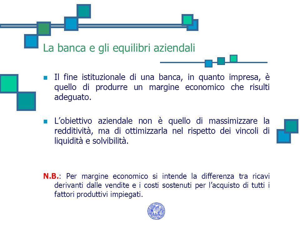 La banca e gli equilibri aziendali