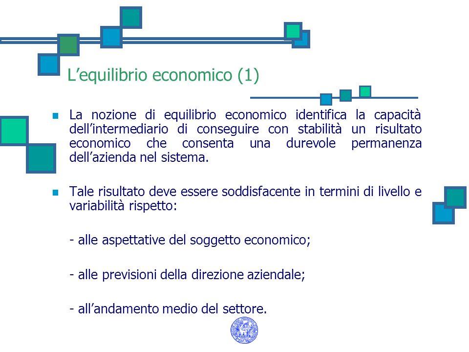 L'equilibrio economico (1)