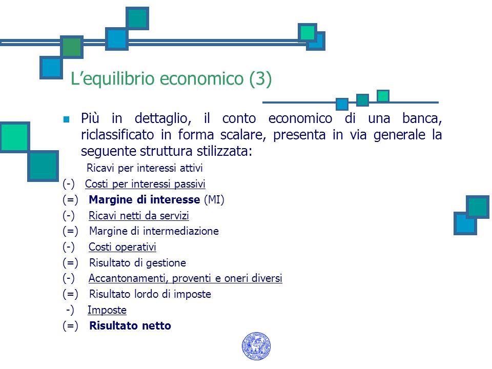 L'equilibrio economico (3)