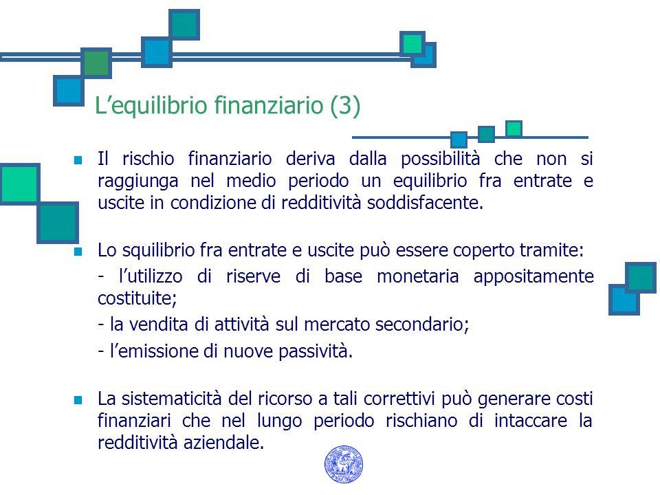 L'equilibrio finanziario (3)