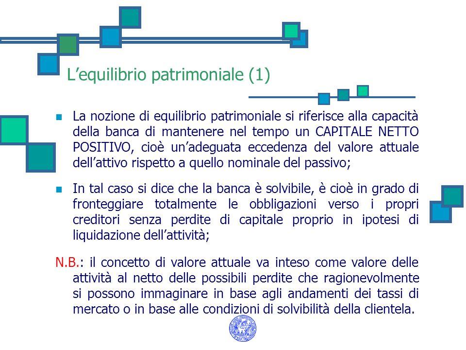 L'equilibrio patrimoniale (1)