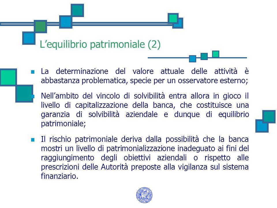 L'equilibrio patrimoniale (2)