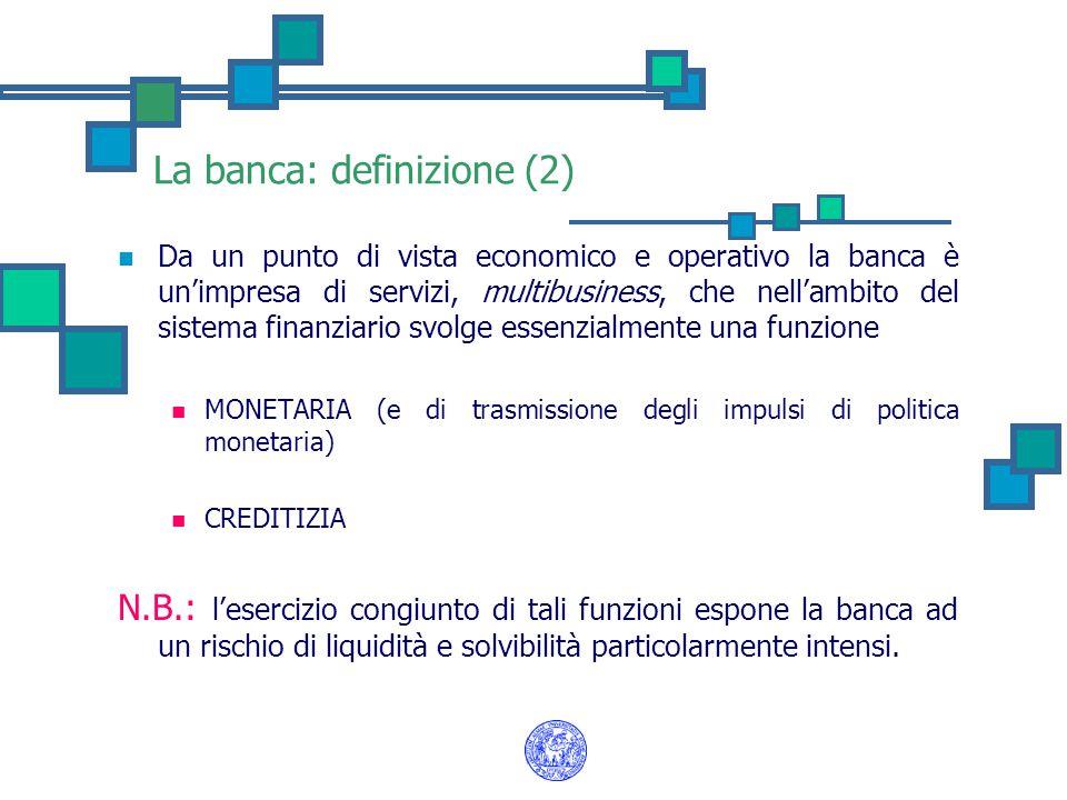 La banca: definizione (2)
