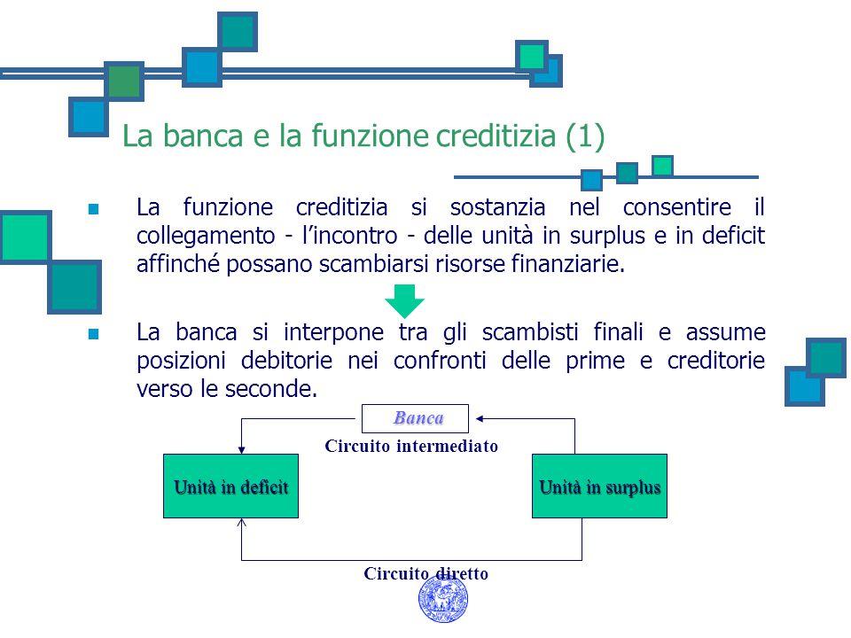 La banca e la funzione creditizia (1)
