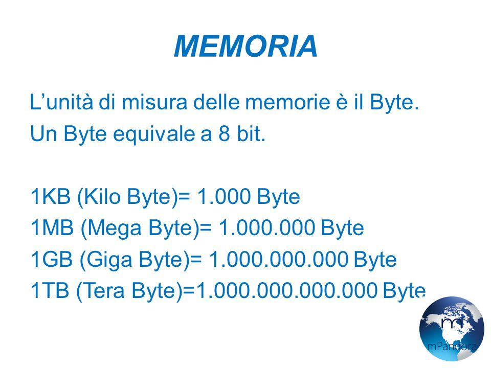 MEMORIA L'unità di misura delle memorie è il Byte.