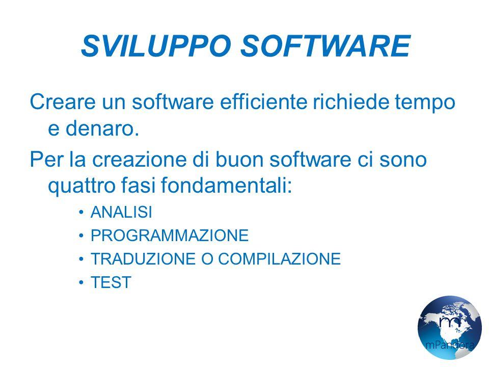 SVILUPPO SOFTWARE Creare un software efficiente richiede tempo e denaro. Per la creazione di buon software ci sono quattro fasi fondamentali: