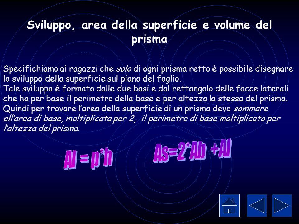 Sviluppo, area della superficie e volume del prisma