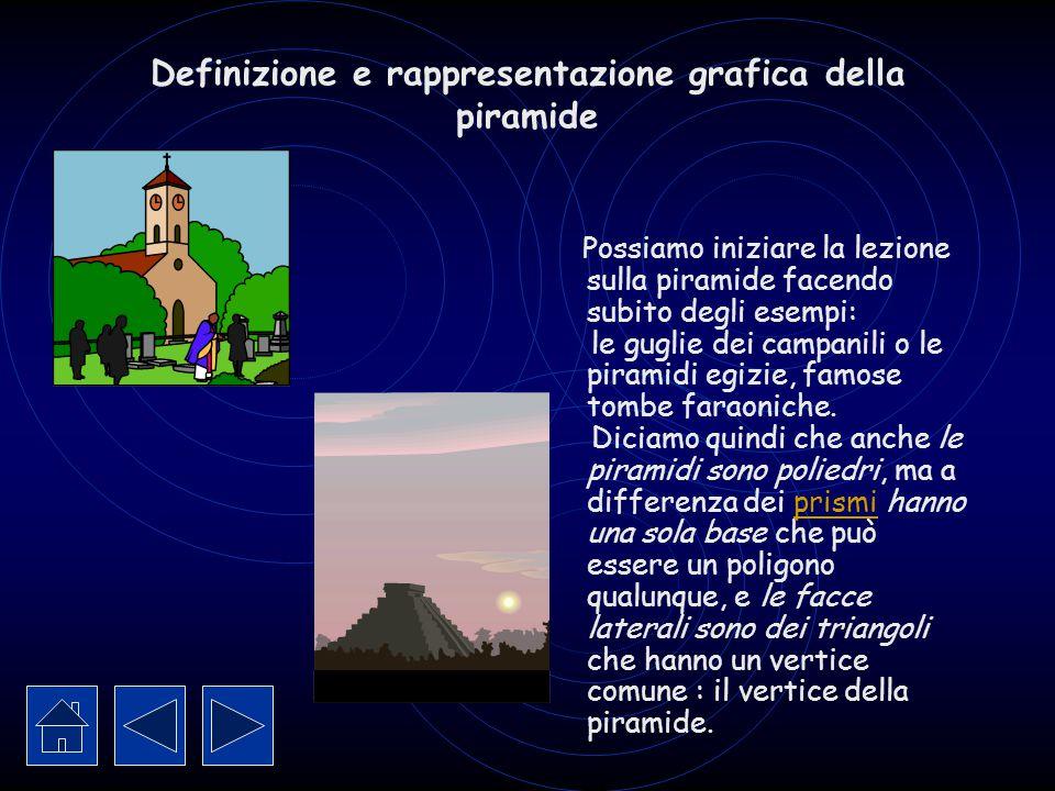 Definizione e rappresentazione grafica della piramide