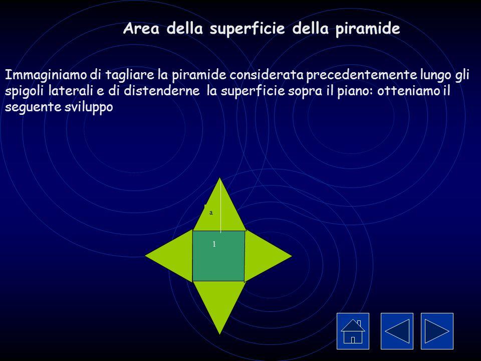 Area della superficie della piramide