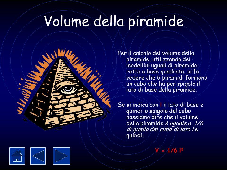 Volume della piramide