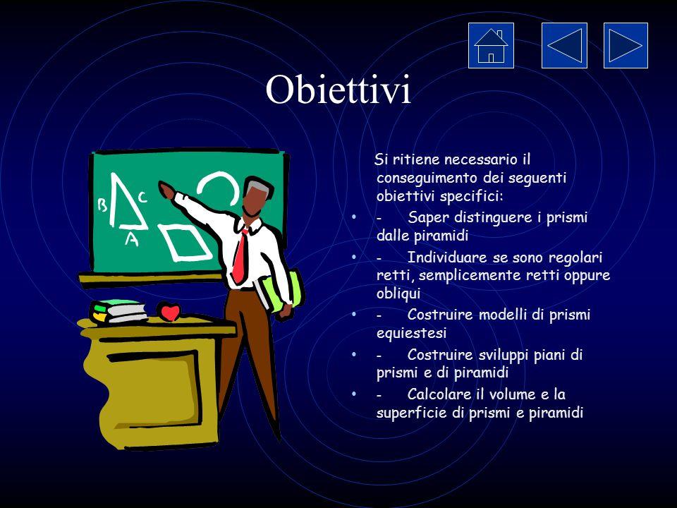Obiettivi Si ritiene necessario il conseguimento dei seguenti obiettivi specifici: - Saper distinguere i prismi dalle piramidi.