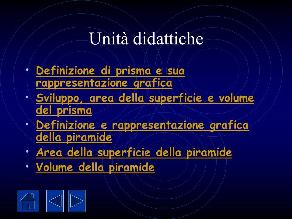 Unità didattiche Definizione di prisma e sua rappresentazione grafica