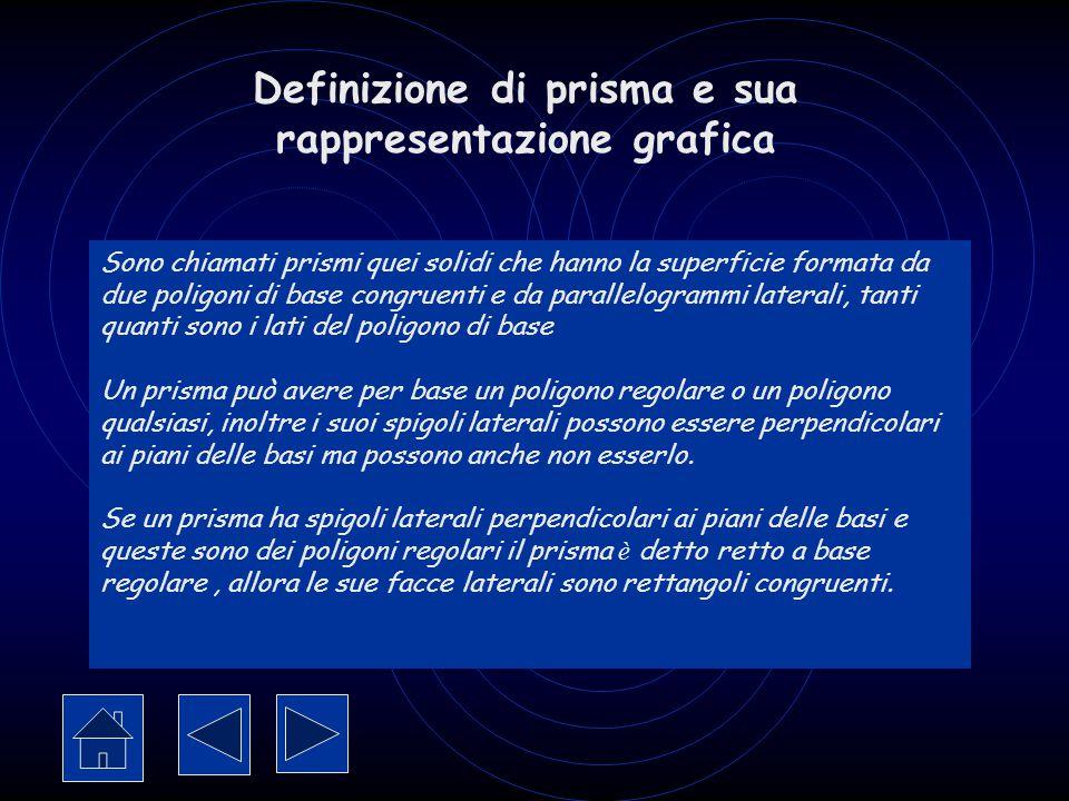 Definizione di prisma e sua rappresentazione grafica