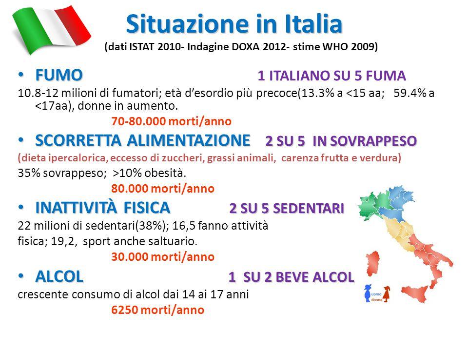 Situazione in Italia (dati ISTAT 2010- Indagine DOXA 2012- stime WHO 2009)