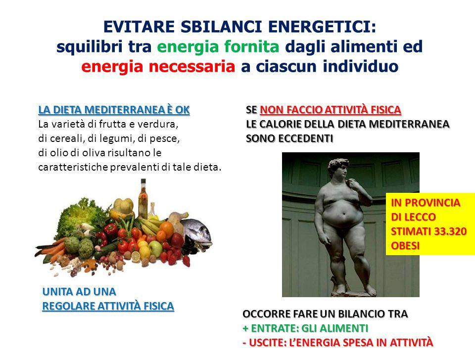 EVITARE SBILANCI ENERGETICI: squilibri tra energia fornita dagli alimenti ed energia necessaria a ciascun individuo