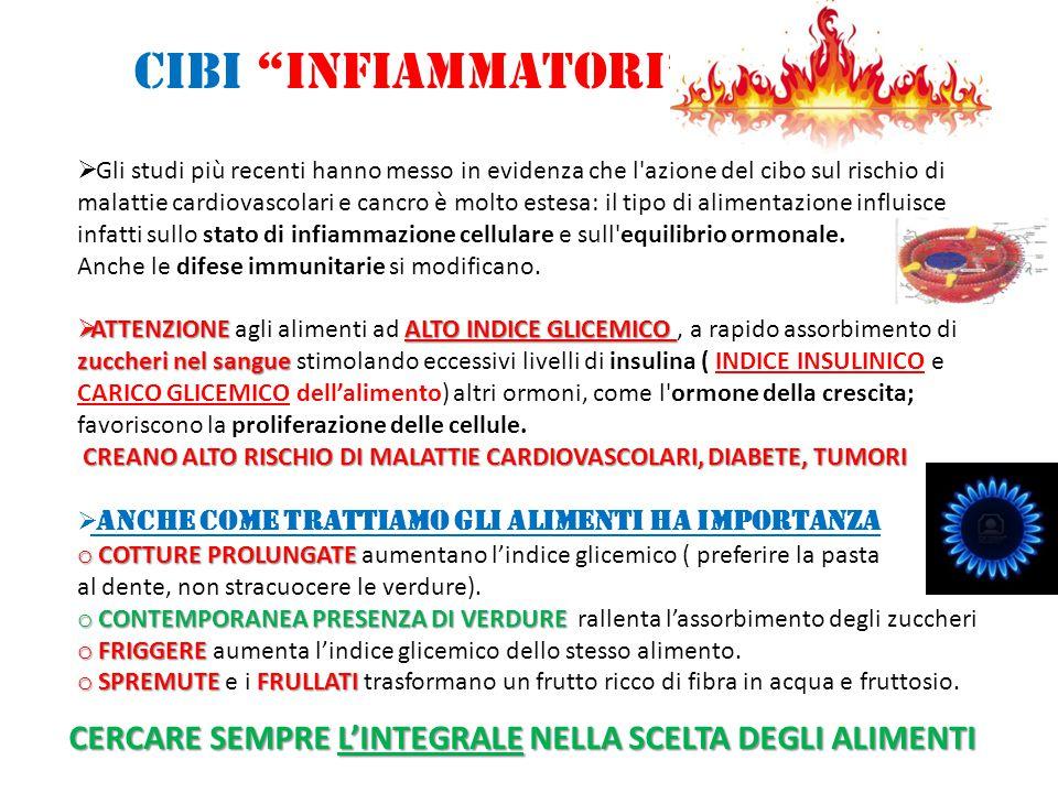 Cibi infiammatori