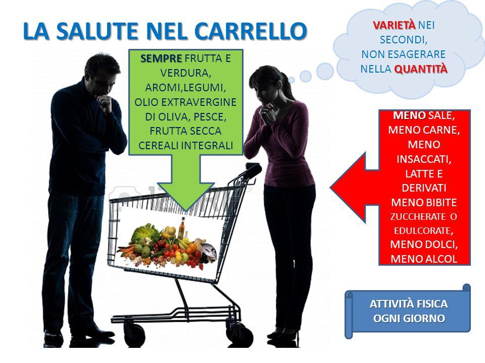 LA SALUTE NEL CARRELLO VARIETÀ NEI SECONDI,